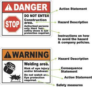 ANSI_Safety_Sign
